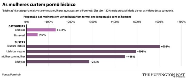 o-PORNO-LESBICO-900